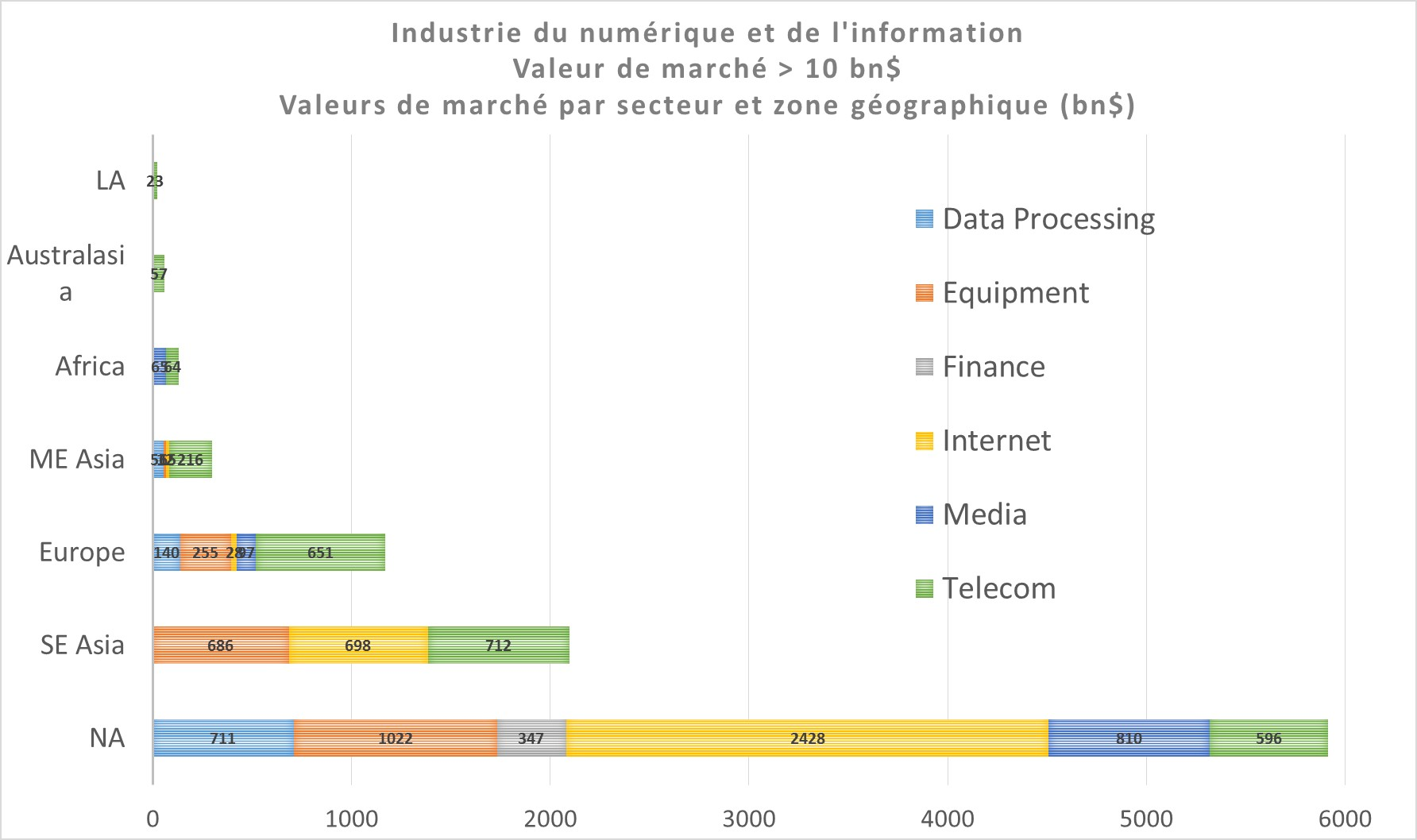 industrie internet 4